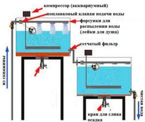 Двухступенчатая система очистки воды из скважины